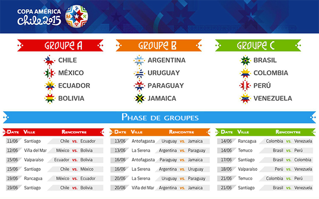 Copa America Calendrier.Arryadia Copa America 2015 Le Calendrier